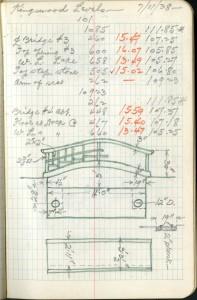 Design of a bridge.