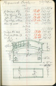 Design of a bridge.