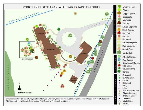 Lyon House Site Plan with Landscape Features, documented May 19-24, 2019 by Eastern Michigan University Historic Preservation students.